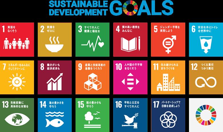 Sustanable Development Goals