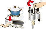イラスト:ガス機器の器具栓やガス栓